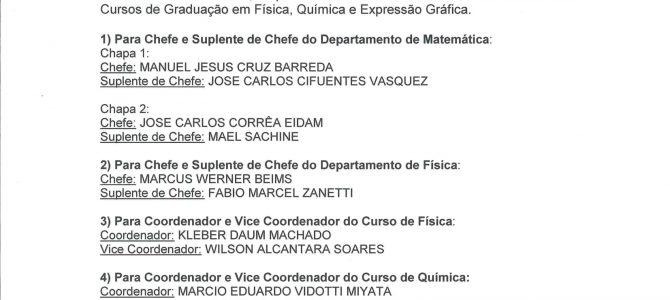 Eleições de Chefes de Departamento e Coordenadores de Cursos de Graduação